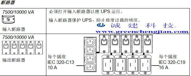 山特ups电源)surt10000uxich背板接线说明-华南/广东