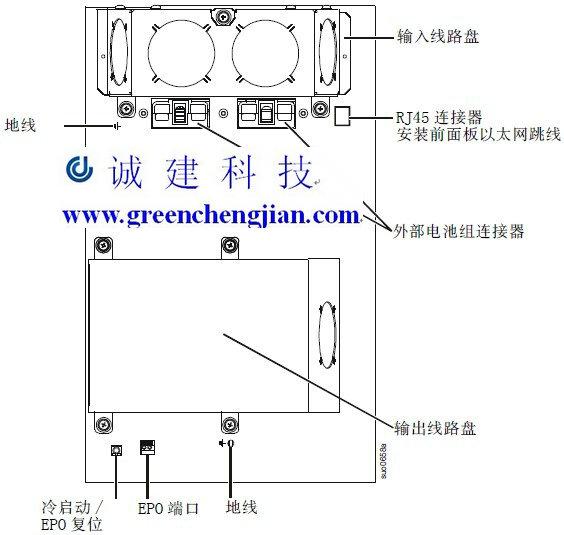 ups电源)rt20kux后面板接线方法说明-华南/广东/广州