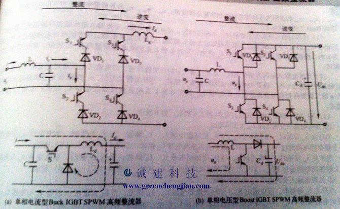 解决方案 电流型buck igbt spwm高频整流器不采用spwm控制,而其市电