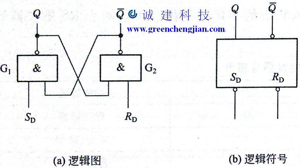 广州山特ups电源和广东山特ups电源的rs触发器-德瑞图ups电源/威图