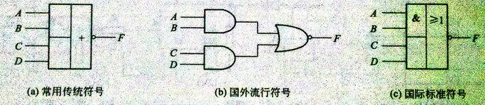 """③""""与或非""""逻辑运算""""与或非""""逻辑"""