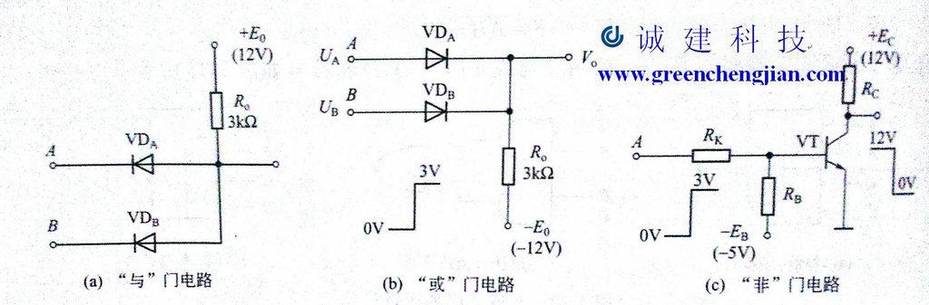 """常用的逻辑门电路 常用的逻辑门电路有""""与""""门"""