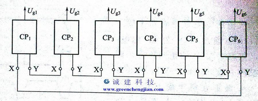 广州山特ups电源锯齿波形成单元由