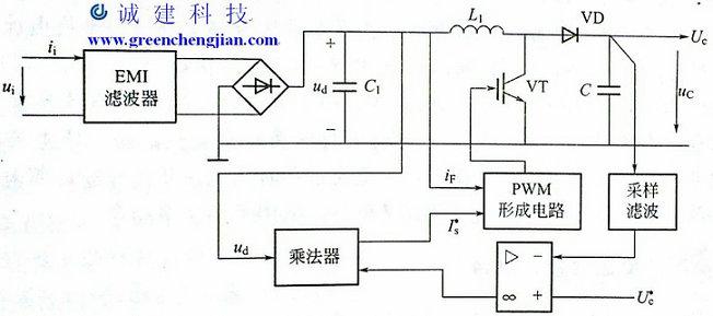 有源功率因数校正电路的原理如图1所示