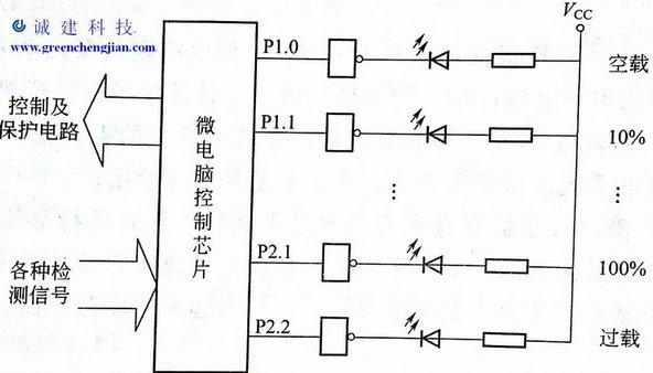 广东山特ups电源和广州山特ups电源显示电路--威图机柜/德瑞图ups电源